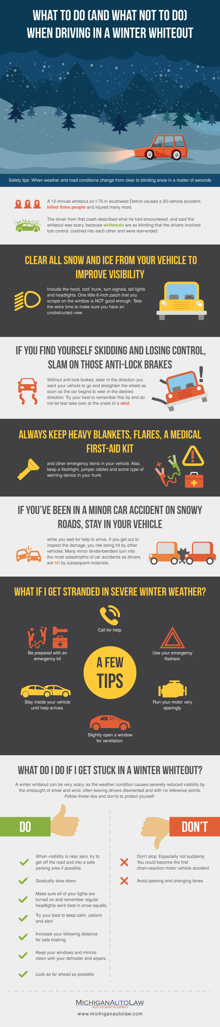 Driving in Winter Infographic