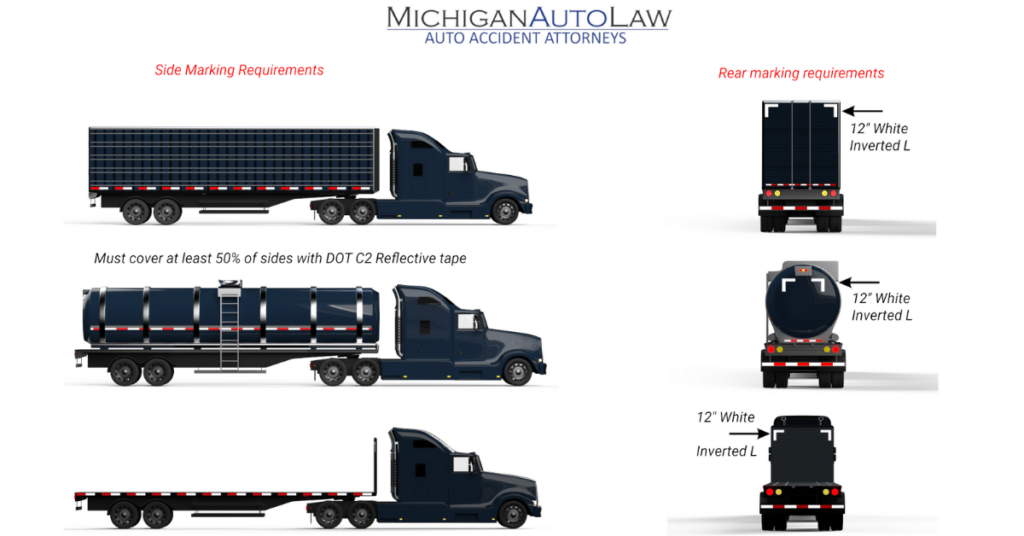 DOT Reflective Tape Requirements For Trucks